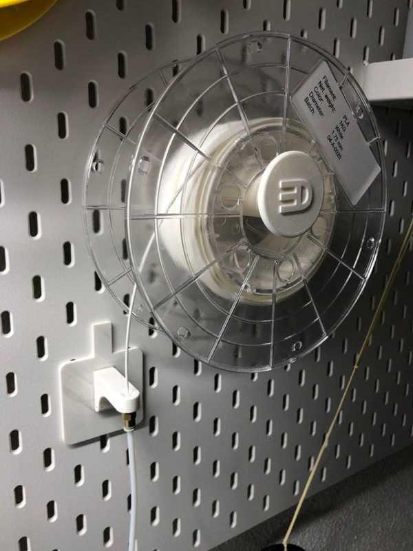 Toptan Filament Rehberli Ikea Pegboard Makarası Tutucu Plastik Aparat