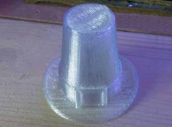 Toptan Şükran Şapkası Plastik Aparat